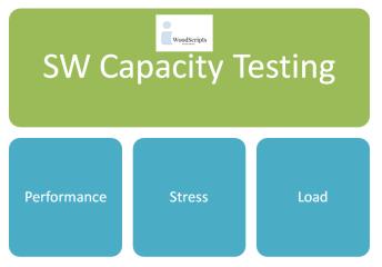 new_testes_capacidade_iws_en
